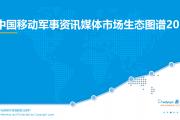 易观:2017中国移动军事资讯媒体市场产业图谱(附下载)