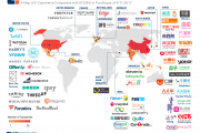 CB Insights:中国有25家电子商务企业融资额超过1亿美元