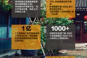 电子商务普惠发展:中国实践(附报告)