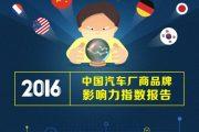 汽车之家:2016中国汽车厂商品牌影响力指数报告