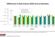 数据科学在各行各业中的差异
