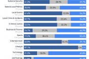 Parse.ly:Facebook和谷歌搜索占文章外部引用流量的75%(报告)