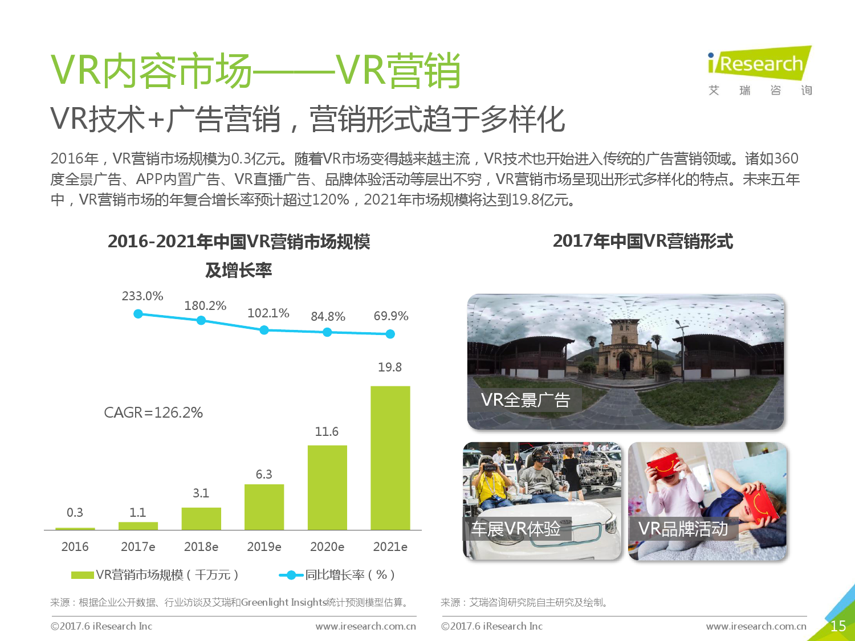 艾瑞咨询:中国虚拟现实(VR)行业研究报告 —市场数据篇-09大数据
