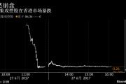 香港创业板暴跌9.6% 创历史新低