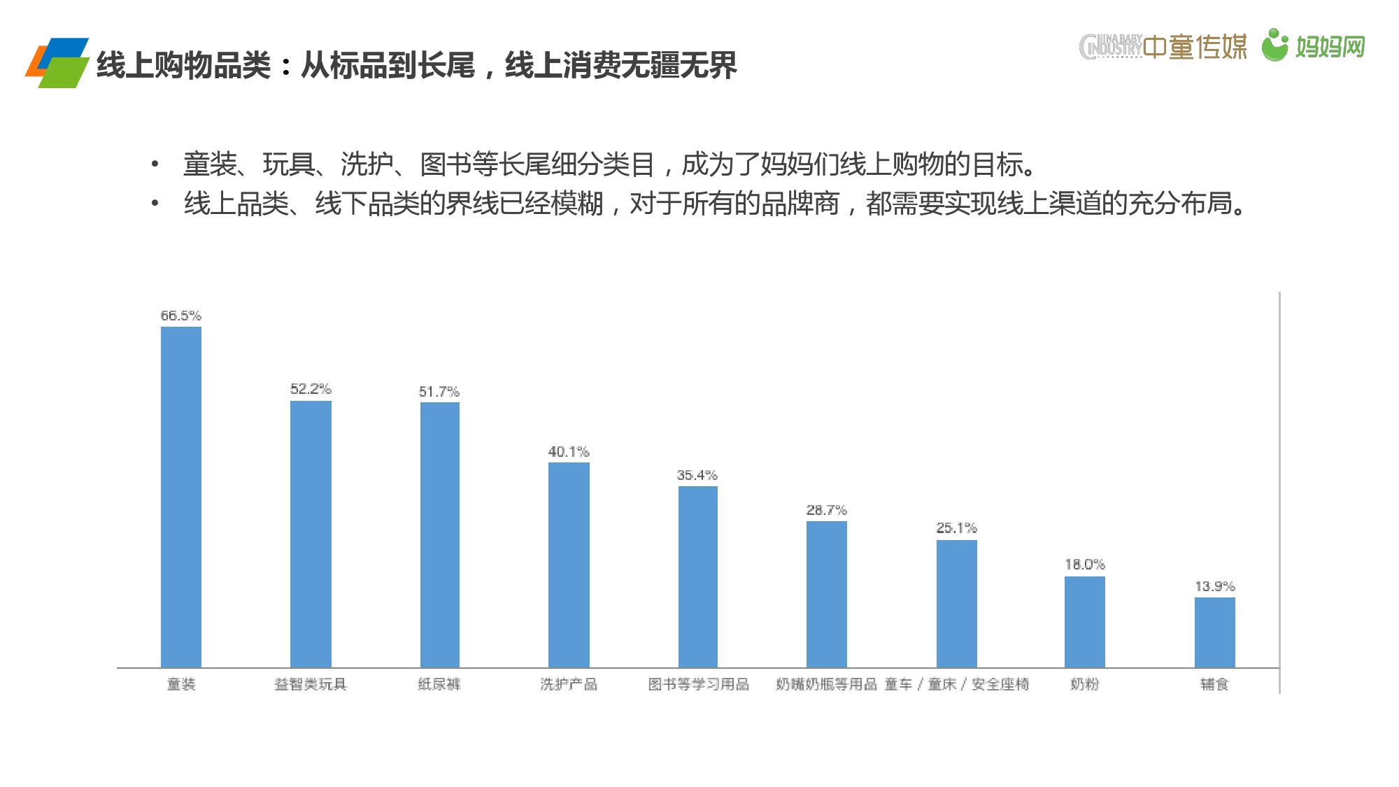 2017母婴消费渠道调研报告-09大数据