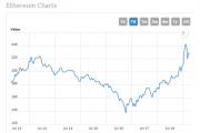 以太坊共同创办人警告:虚拟货币市场是一个定时炸弹