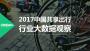 CBNData:2017中国共享出行行业大数据观察