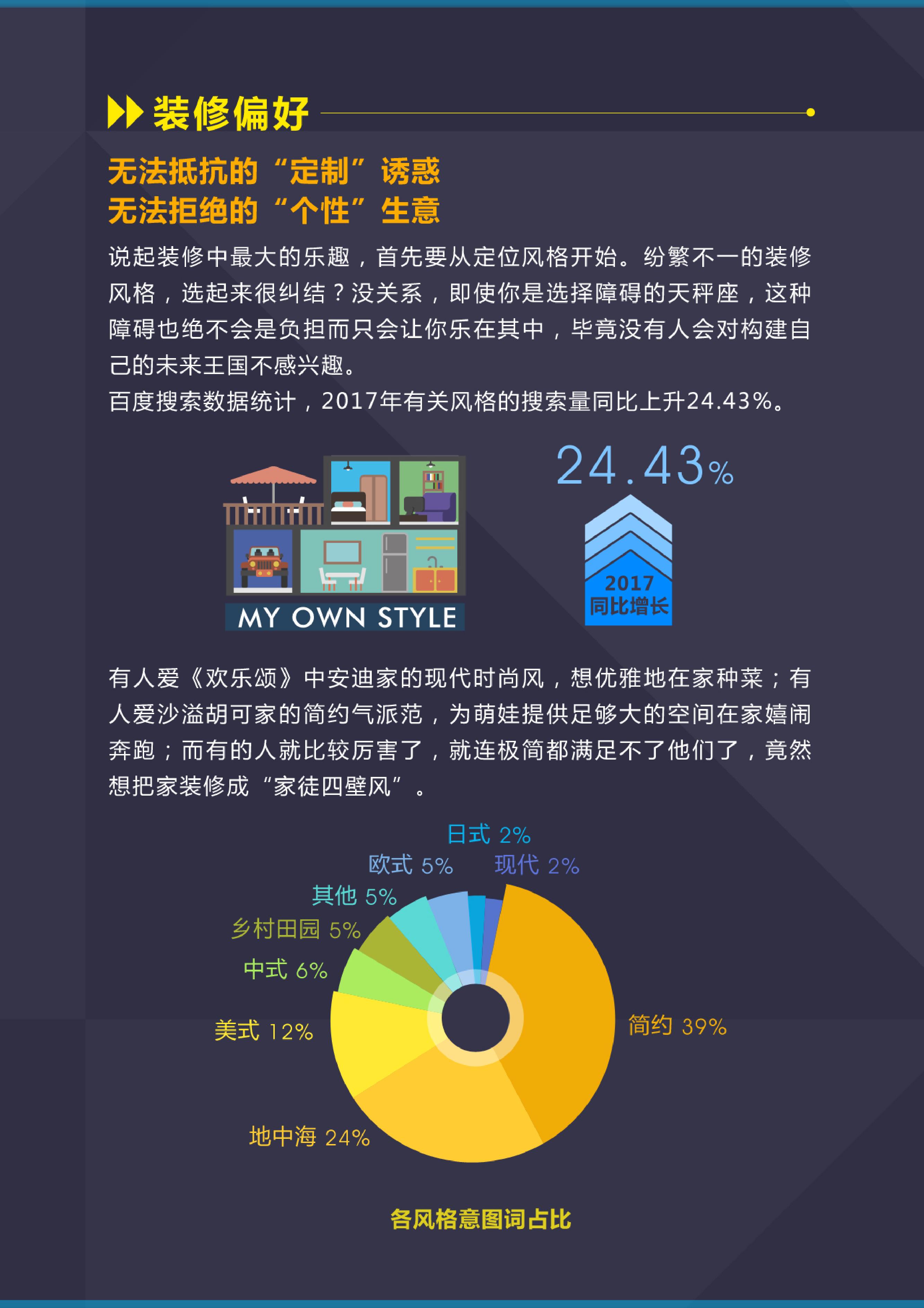 2017装修行业报告-09大数据