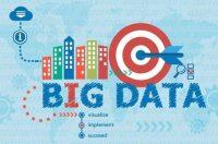 大数据分析:最难的不是分析,而是大数据
