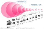 HowMuch:目前全球比特币价值约410亿美元