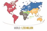 UNWTO:今年头四个月全球国际游客人数同比增长6%
