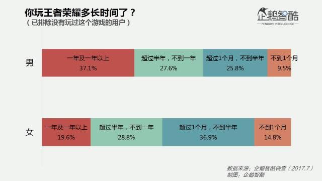 LOL竞猜官网 3