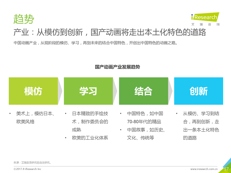 2017年中国动画行业报告-09大数据