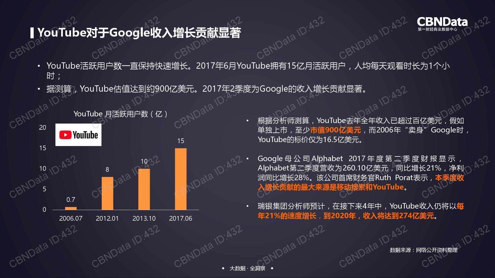 2017短视频行业大数据洞察-09大数据
