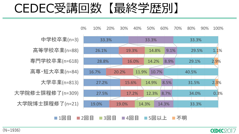 必威官方最新下载 6