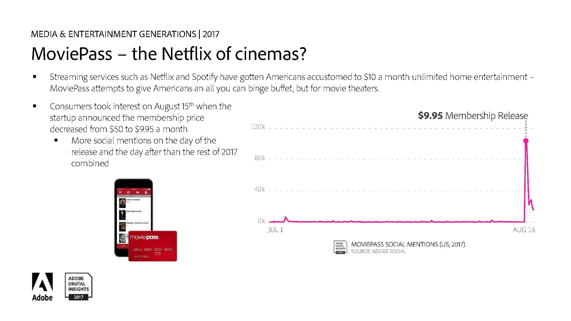 六合彩票Adobe:2017年各世代媒体和娱乐洞察报告