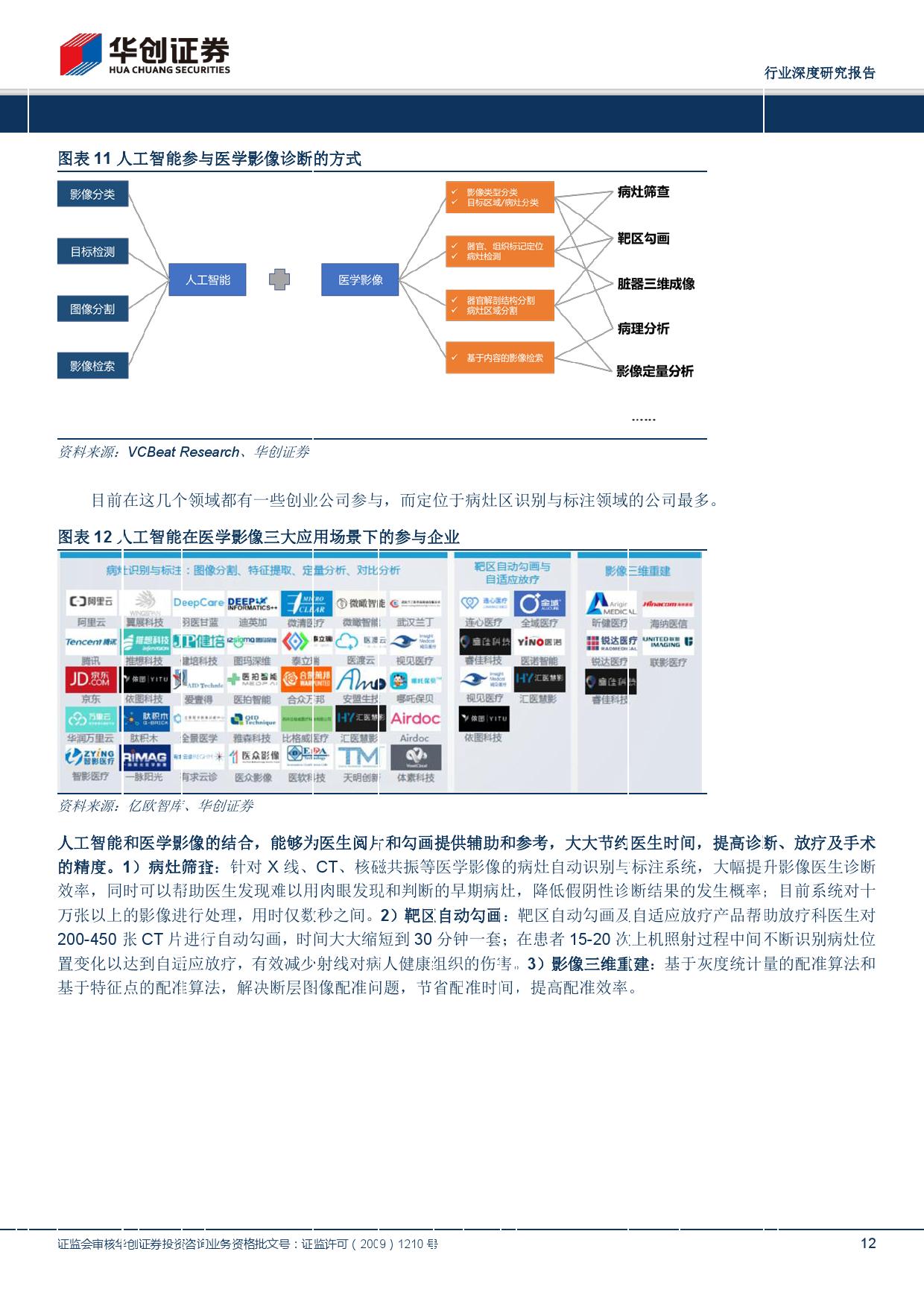 音乐资讯_AI医学影像行业报告:平台分成与技术授权具潜力(附下载 ...