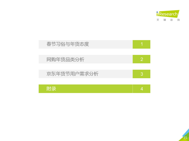 90后关键词_艾瑞咨询:2018年华东地区80后90后消费者网购年货调研报告(附 ...