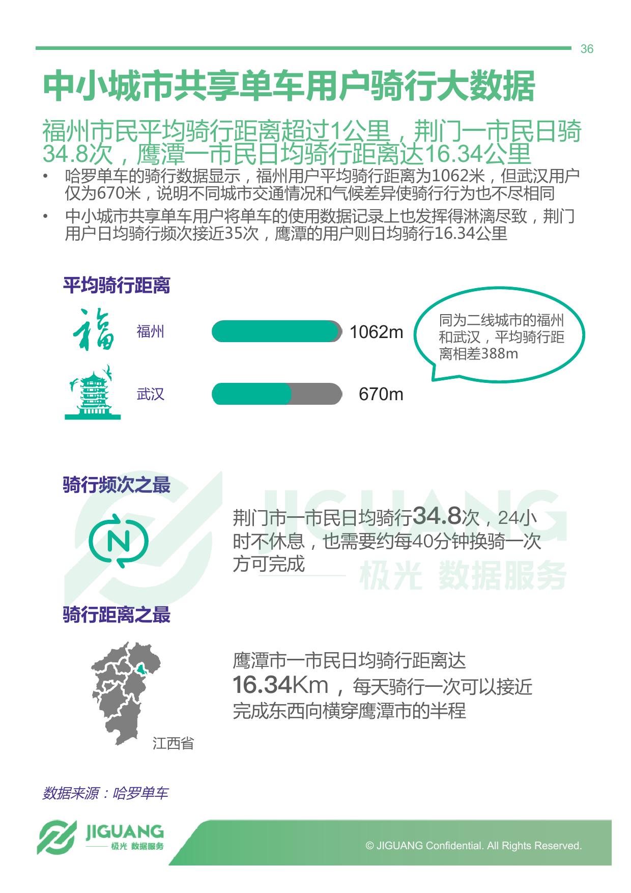 极光大数据:中国中小城市共享单车发展报告