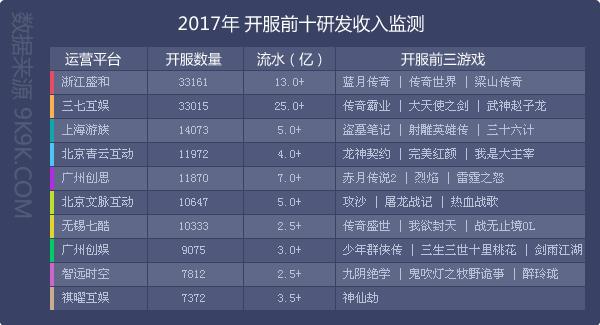 U赢电竞官网 24