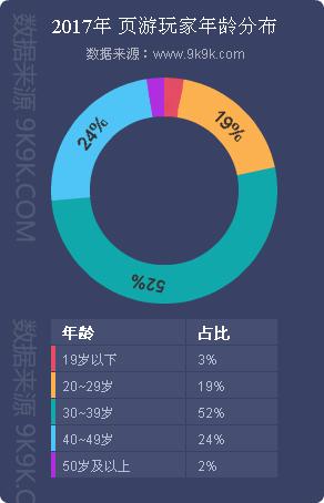 必威电竞外围网站 31