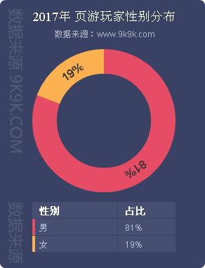 必威电竞外围网站 29