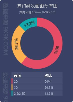 必威电竞外围网站 41