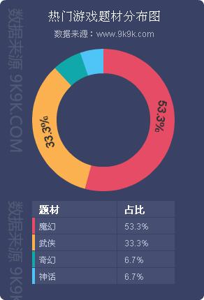 必威电竞外围网站 39