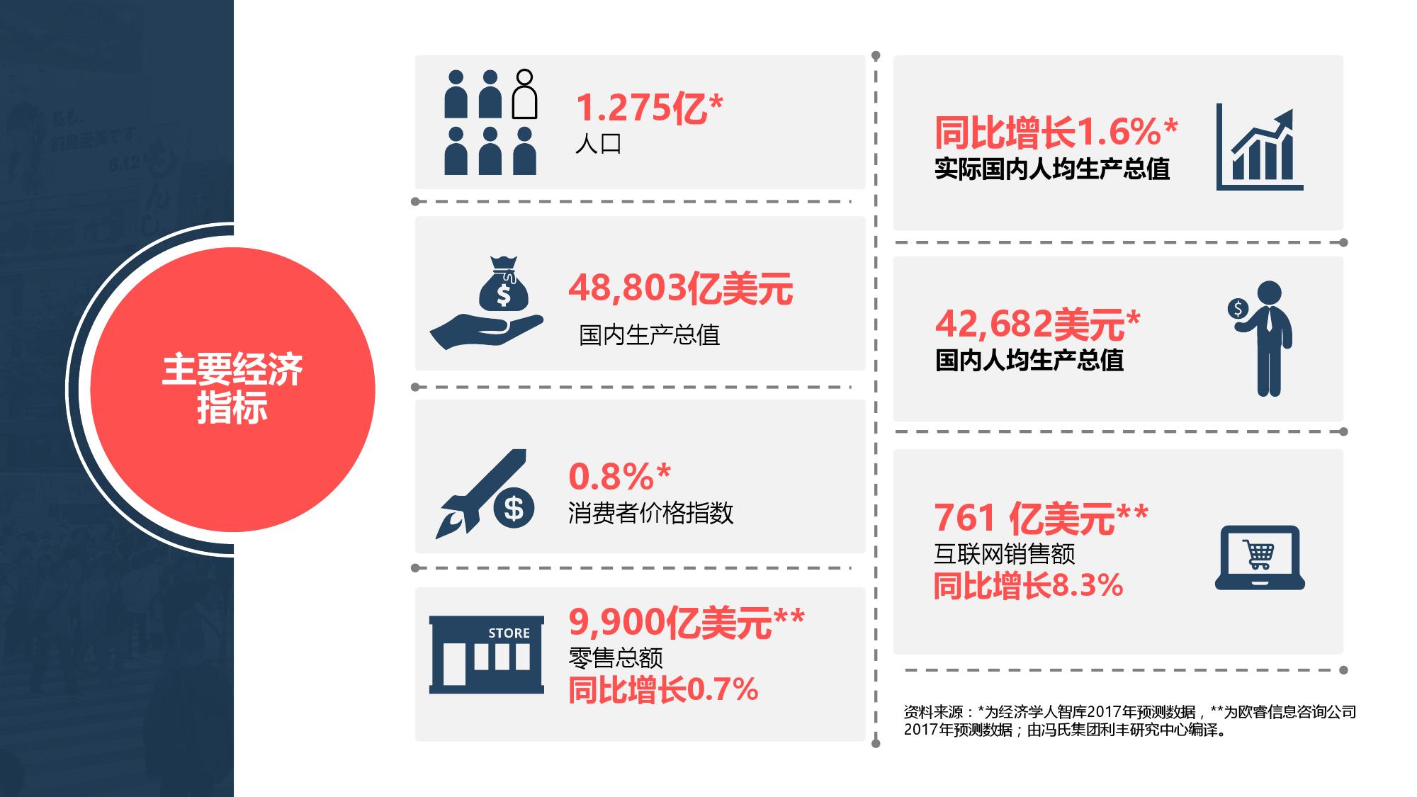 最新资讯_冯氏:2018日本零售最新资讯及未来趋势剖析(附下载)   互联网 ...