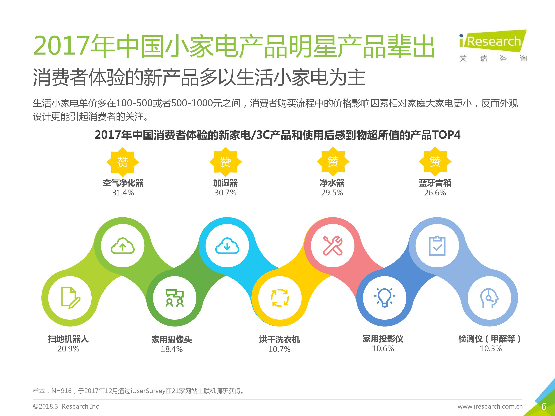 2018年中国新快消品营销洞察报告