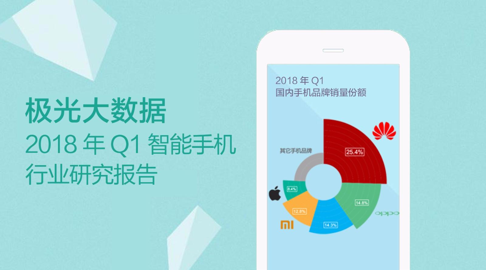 极光大数据:2018年Q1智能手机研究报告
