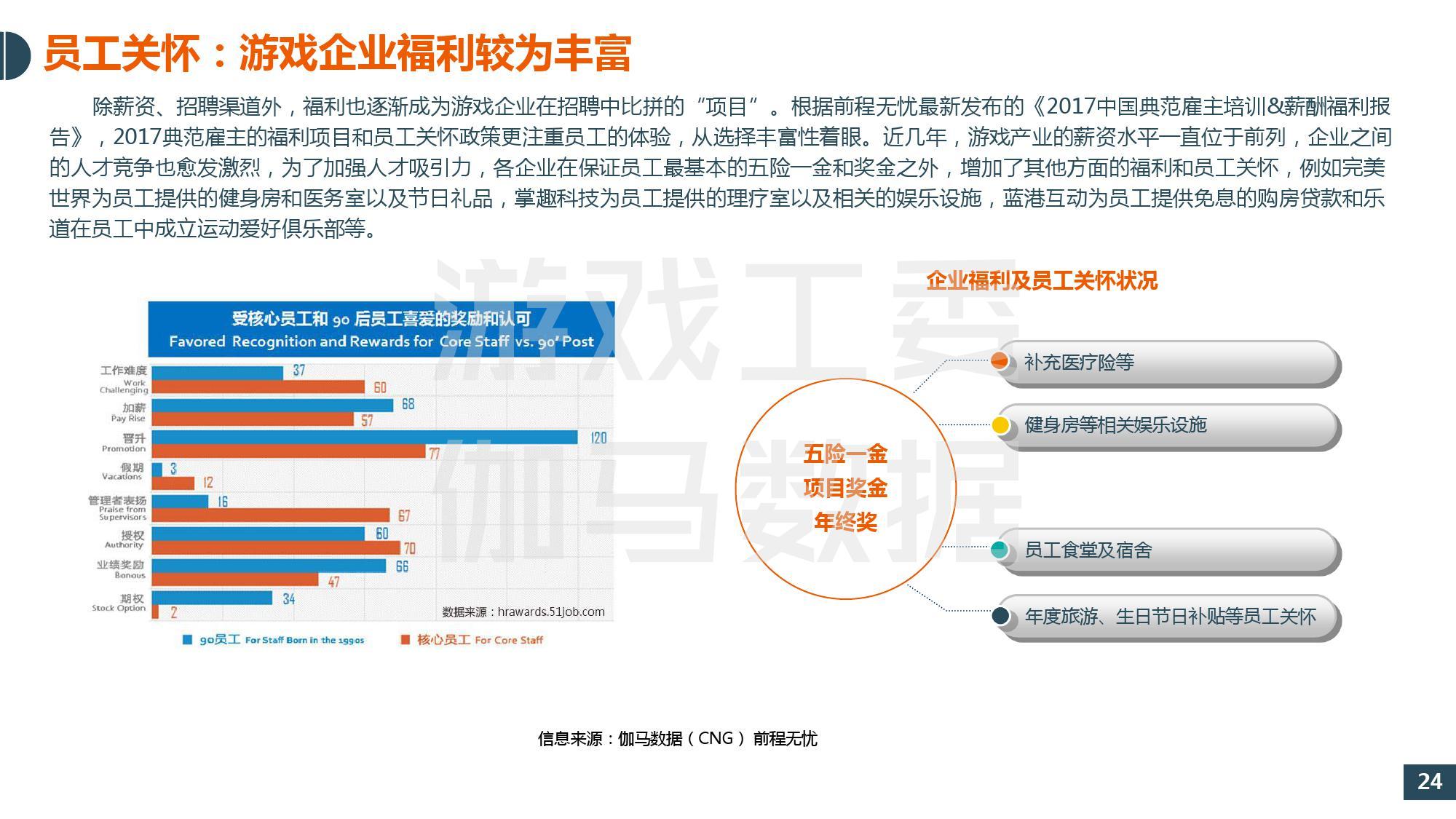 必威官方最新下载 29