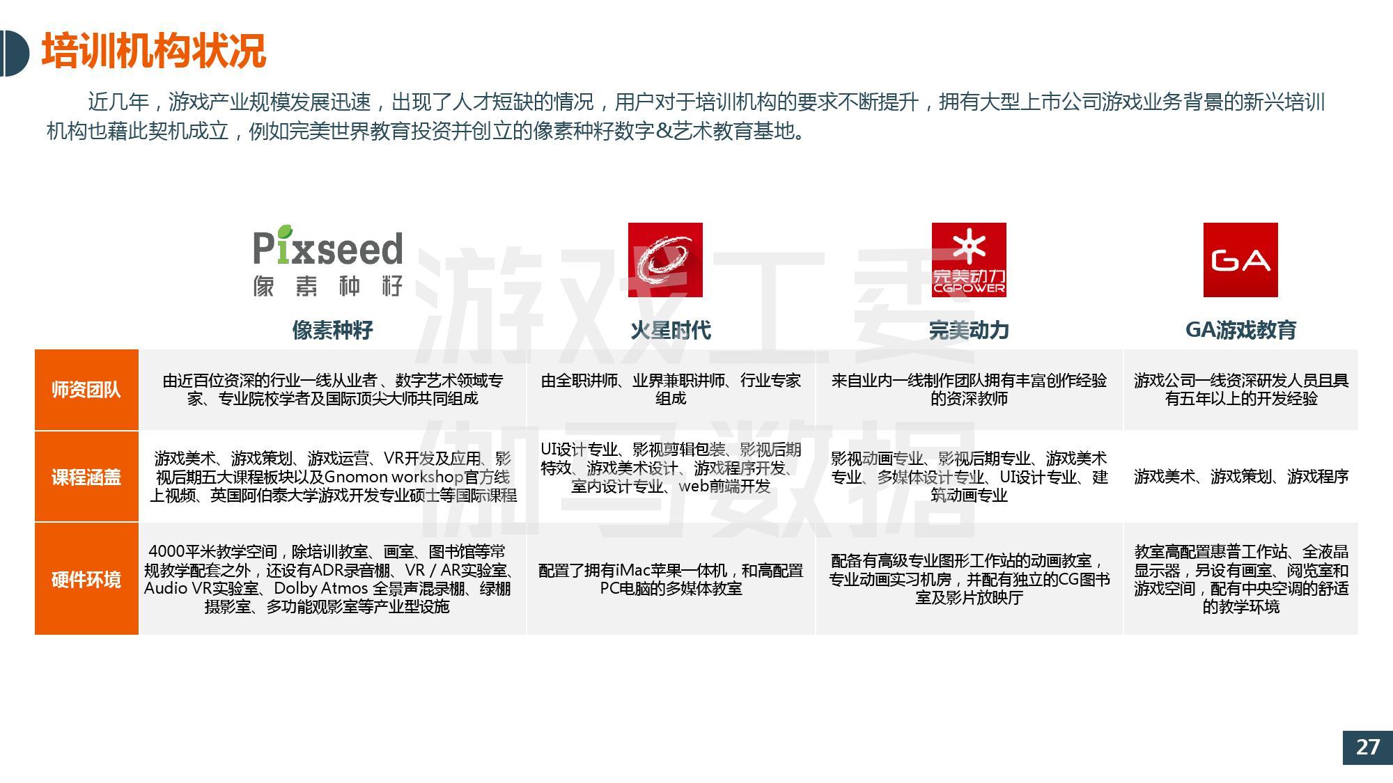 必威官方最新下载 32