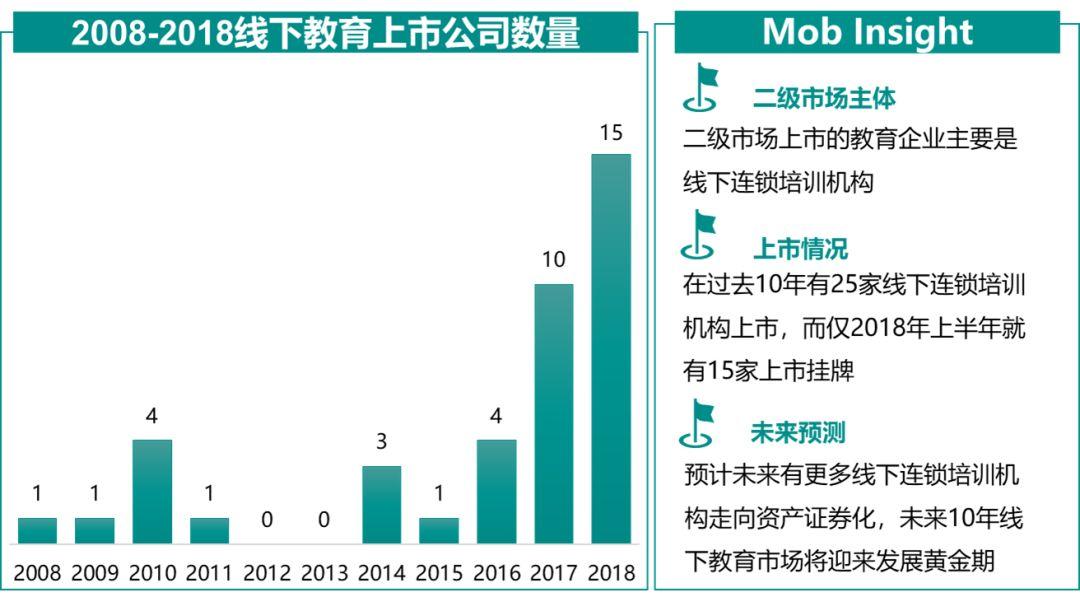 2018年上半年游戏行业趋势解读(附下载) mobdata:2018年中国汽车金融