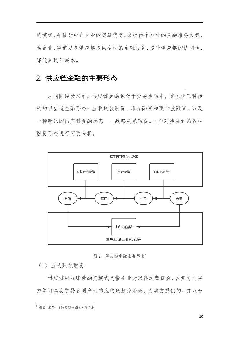 信通院《2018区块链与供应链金融白皮书》:解决供应链金融5大痛点