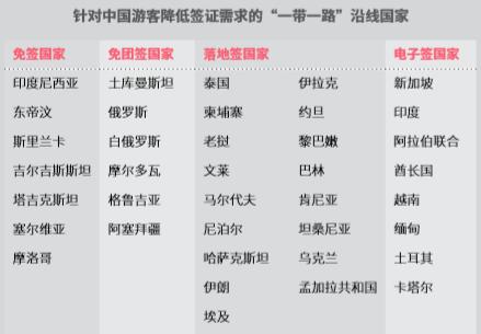 愛(ai)點擊︰2018年中國出境(jing)游旅(lv)行購物白皮書