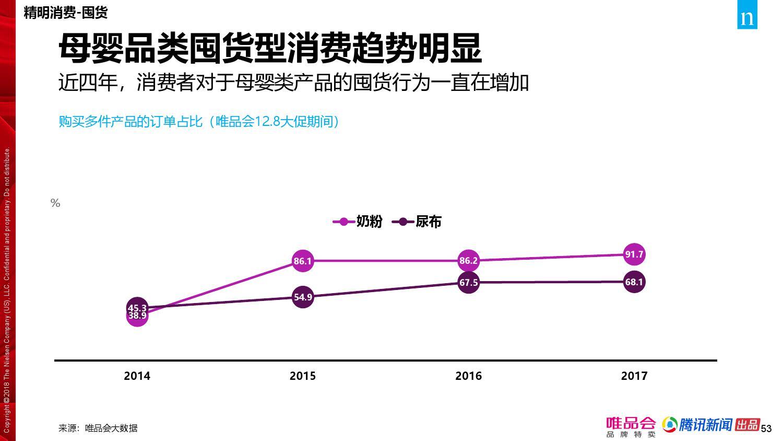唯品会&&腾讯:2018年中国家庭精明消费报告