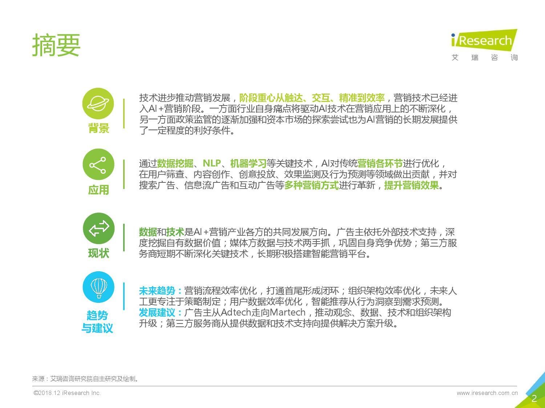 艾瑞咨询:2018年中国AI+营销市场研究报告-CNMOAD 中文移动营销资讯 2