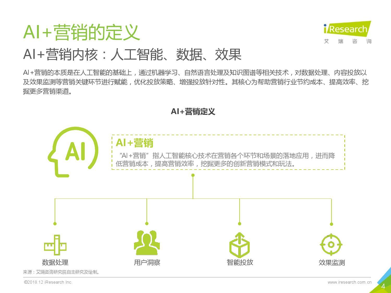 艾瑞咨询:2018年中国AI+营销市场研究报告-CNMOAD 中文移动营销资讯 4