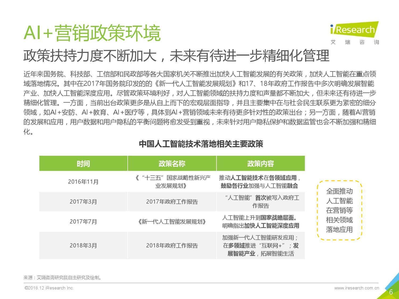 艾瑞咨询:2018年中国AI+营销市场研究报告-CNMOAD 中文移动营销资讯 6