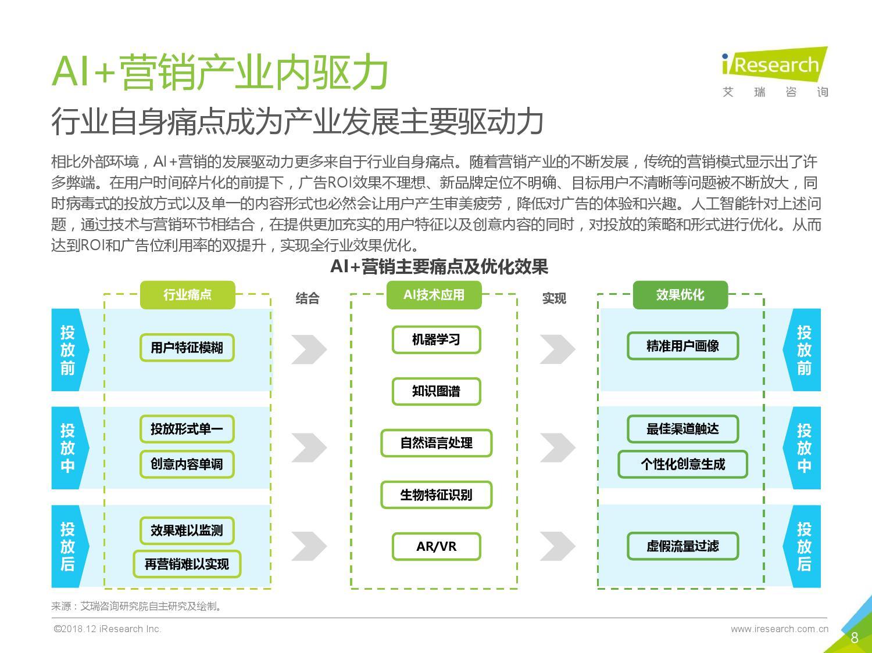艾瑞咨询:2018年中国AI+营销市场研究报告-CNMOAD 中文移动营销资讯 8