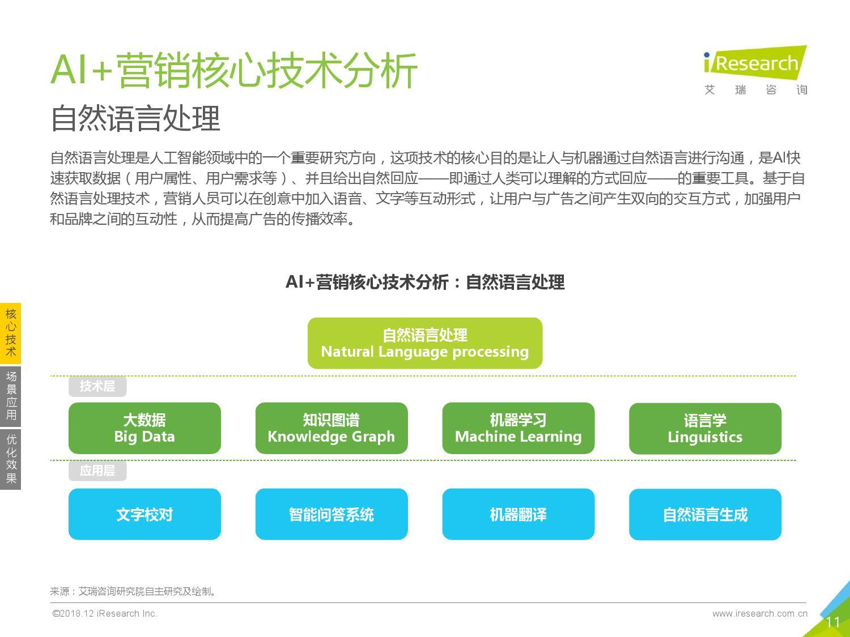 艾瑞咨询:2018年中国AI+营销市场研究报告-CNMOAD 中文移动营销资讯 11