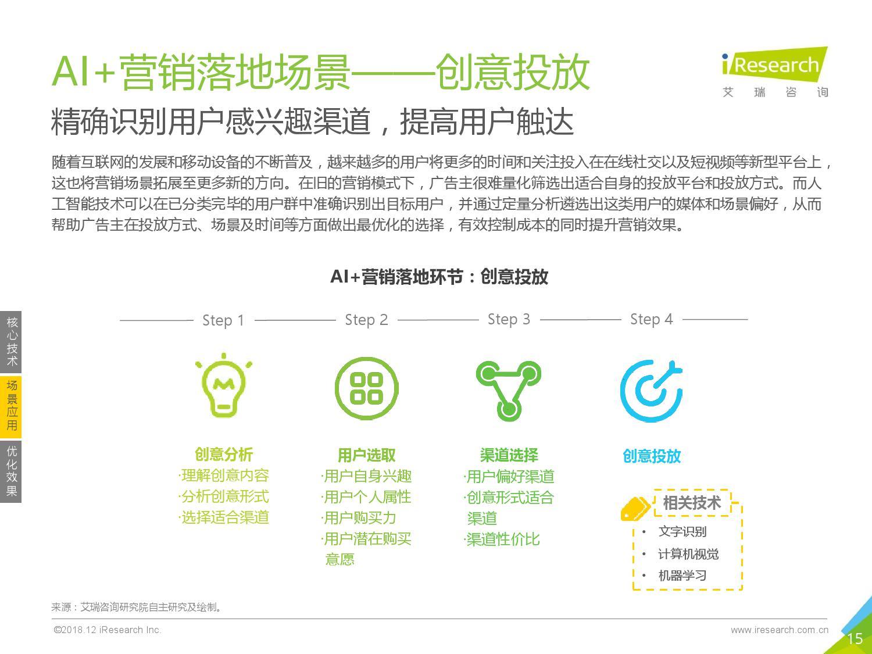艾瑞咨询:2018年中国AI+营销市场研究报告-CNMOAD 中文移动营销资讯 15