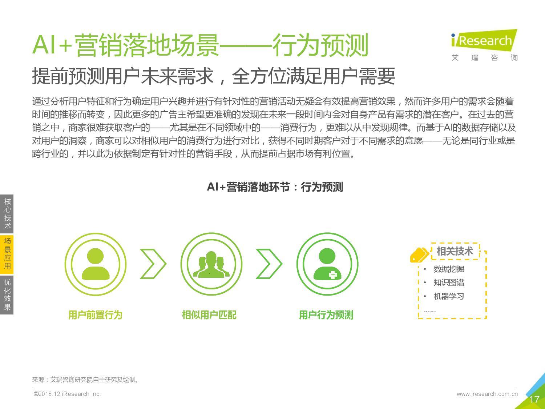 艾瑞咨询:2018年中国AI+营销市场研究报告-CNMOAD 中文移动营销资讯 17