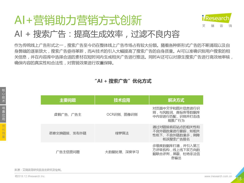 艾瑞咨询:2018年中国AI+营销市场研究报告-CNMOAD 中文移动营销资讯 18