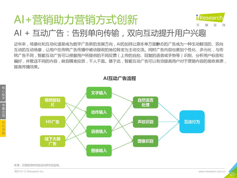 艾瑞咨询:2018年中国AI+营销市场研究报告-CNMOAD 中文移动营销资讯 20