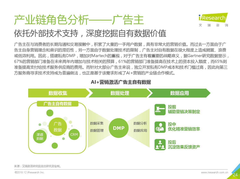 艾瑞咨询:2018年中国AI+营销市场研究报告-CNMOAD 中文移动营销资讯 24