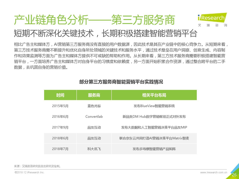 艾瑞咨询:2018年中国AI+营销市场研究报告-CNMOAD 中文移动营销资讯 26
