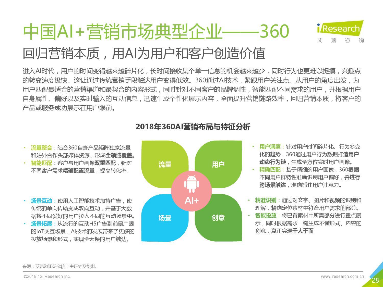 艾瑞咨询:2018年中国AI+营销市场研究报告-CNMOAD 中文移动营销资讯 28