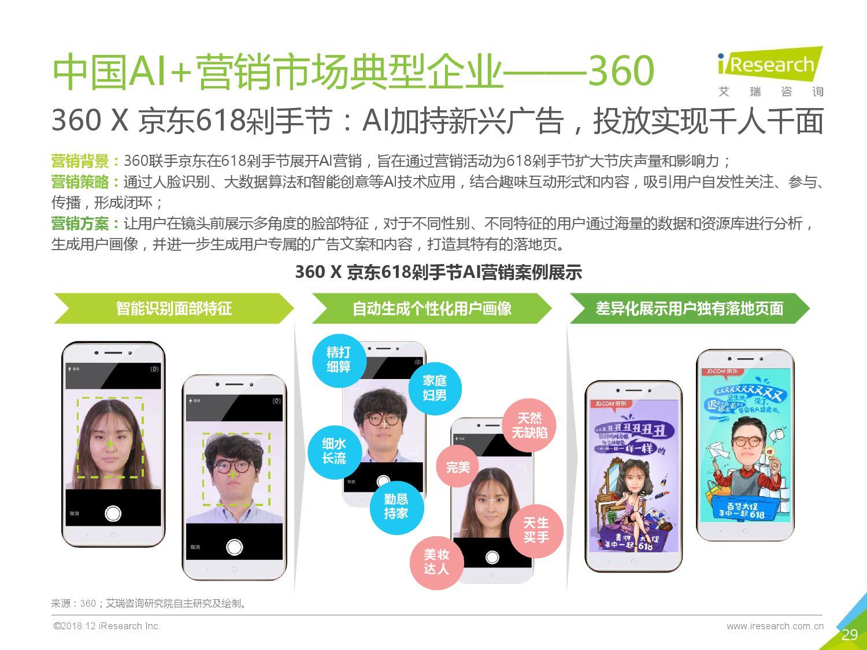 艾瑞咨询:2018年中国AI+营销市场研究报告-CNMOAD 中文移动营销资讯 29